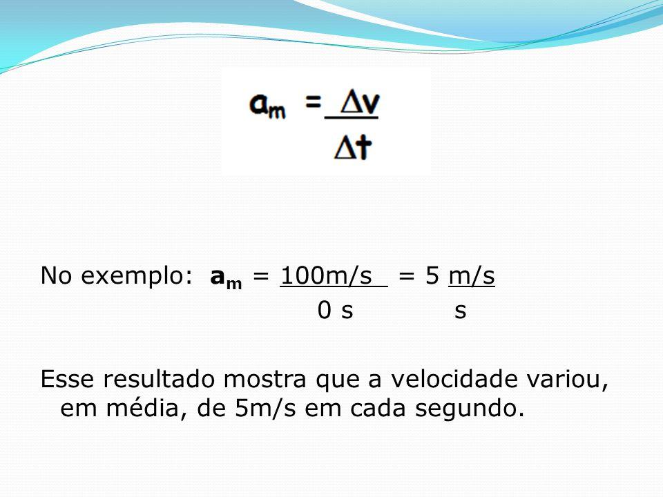 No exemplo: am = 100m/s = 5 m/s