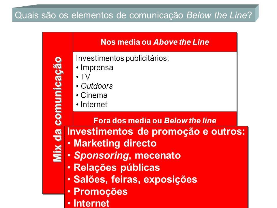 Nos media ou Above the Line Fora dos media ou Below the line
