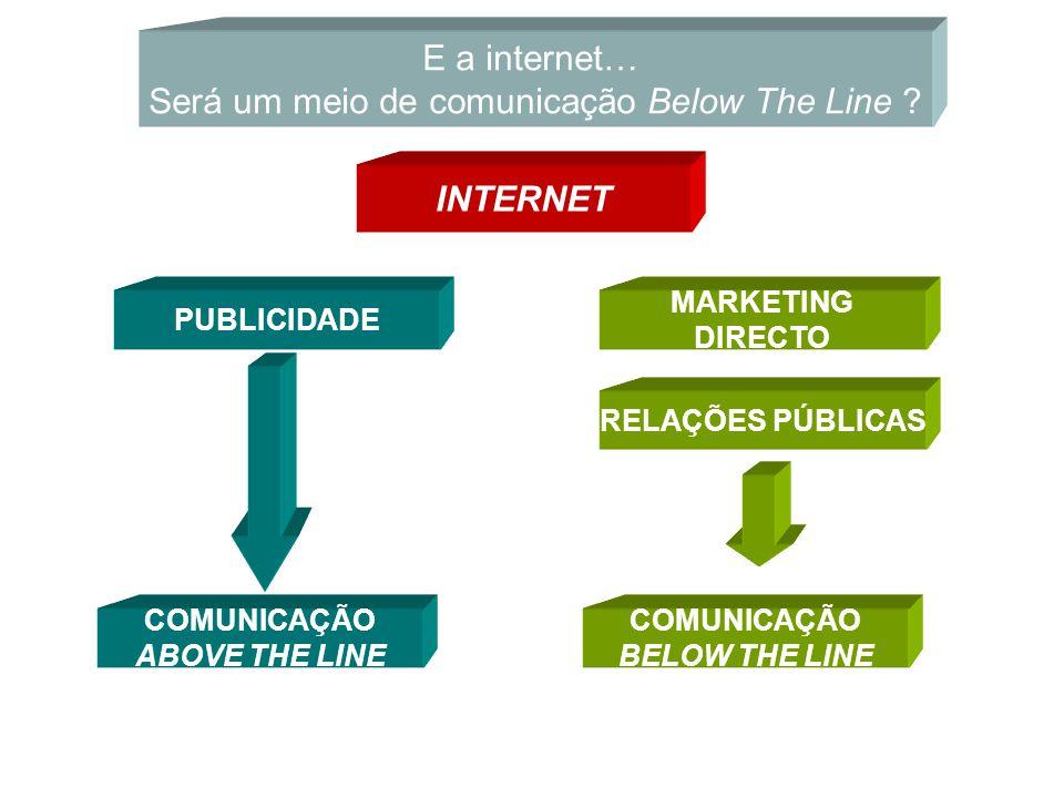Será um meio de comunicação Below The Line