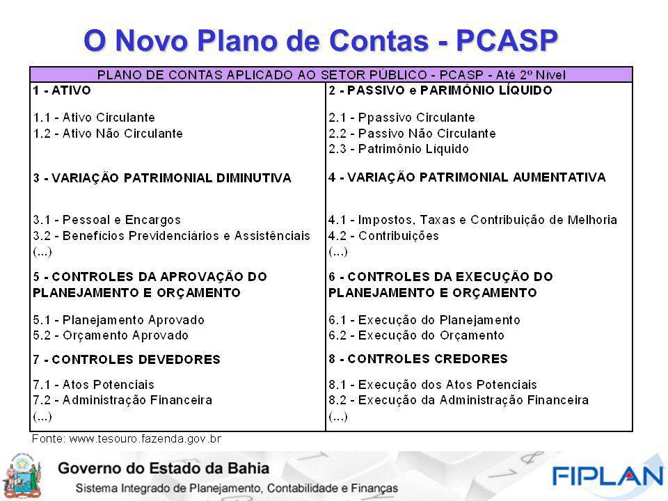 O Novo Plano de Contas - PCASP