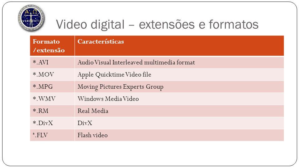 Video digital – extensões e formatos