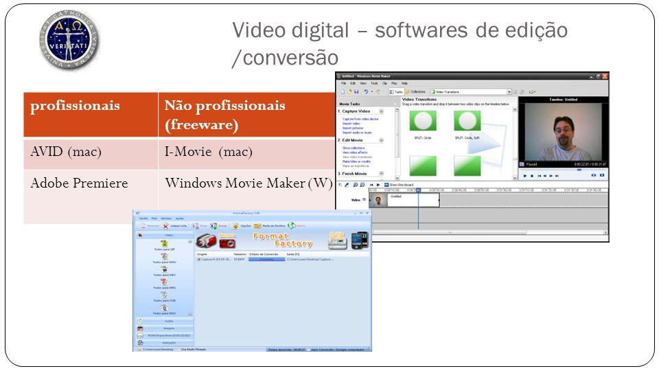 Video digital – softwares de edição /conversão