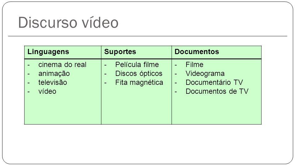 Discurso vídeo Linguagens Suportes Documentos cinema do real animação