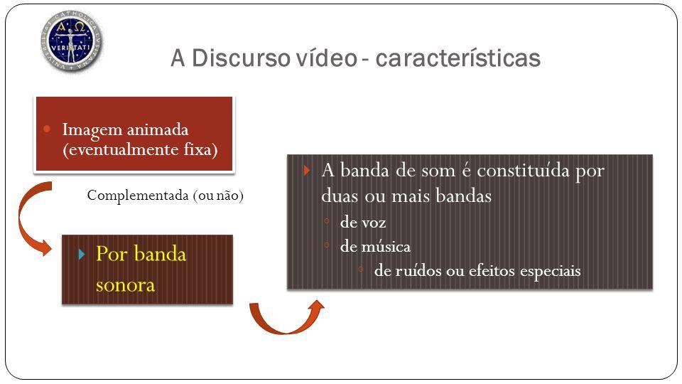 A Discurso vídeo - características