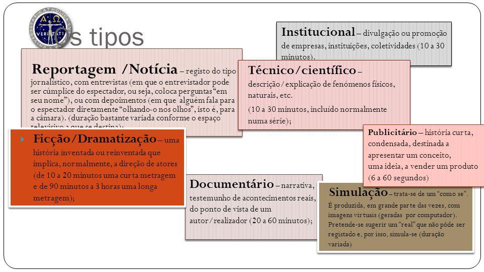 Os tipos Institucional – divulgação ou promoção de empresas, instituições, coletividades (10 a 30 minutos).