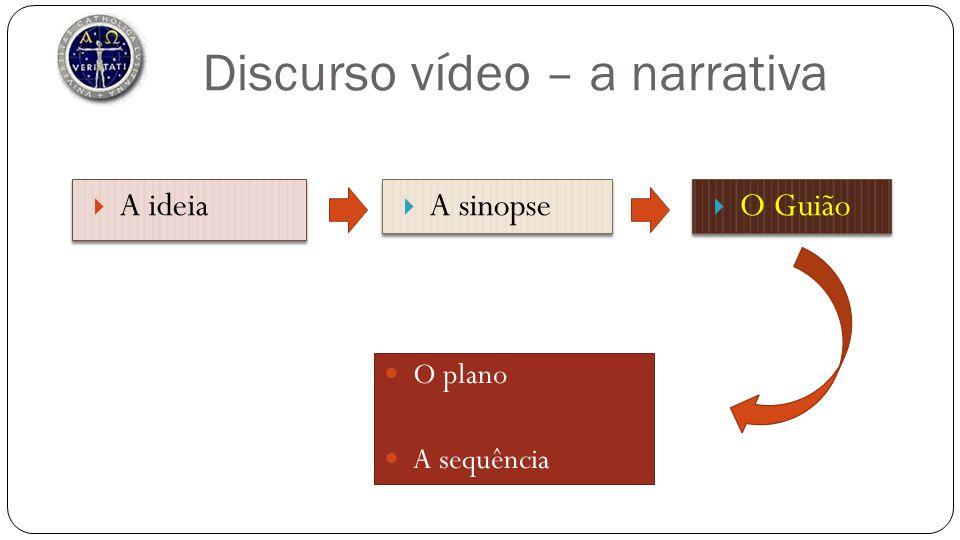 Discurso vídeo – a narrativa