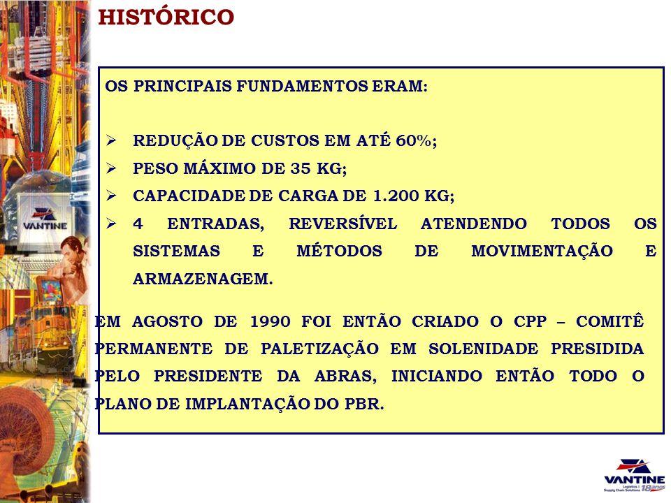 HISTÓRICO OS PRINCIPAIS FUNDAMENTOS ERAM: