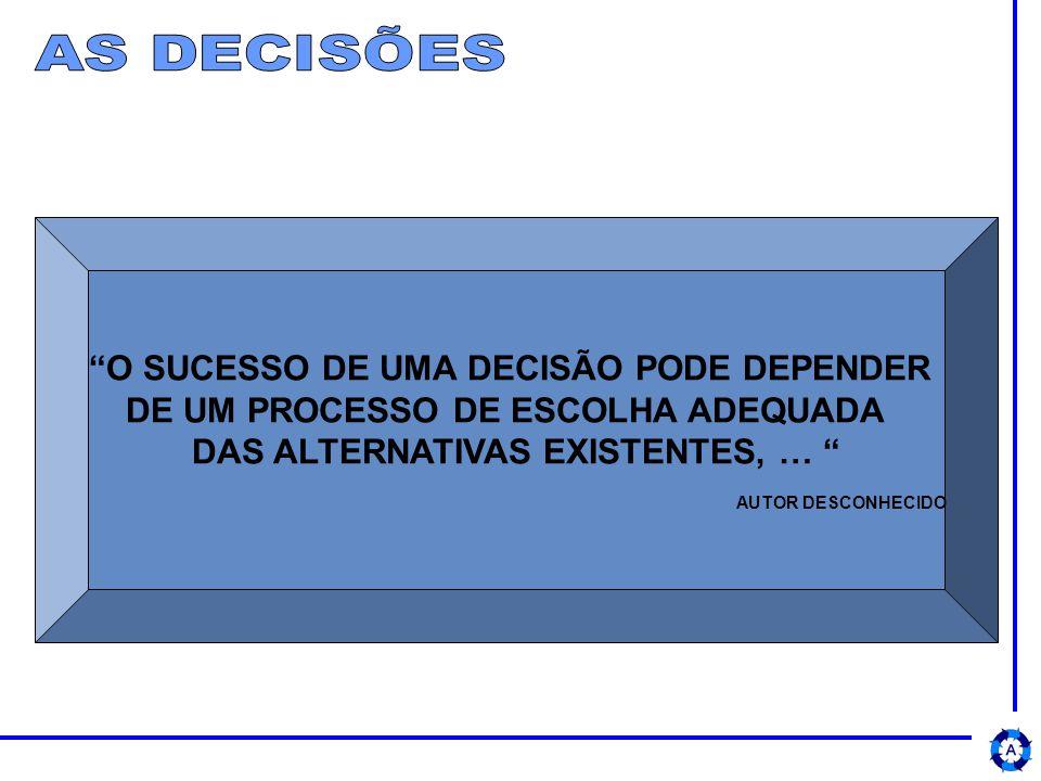 AS DECISÕES O SUCESSO DE UMA DECISÃO PODE DEPENDER