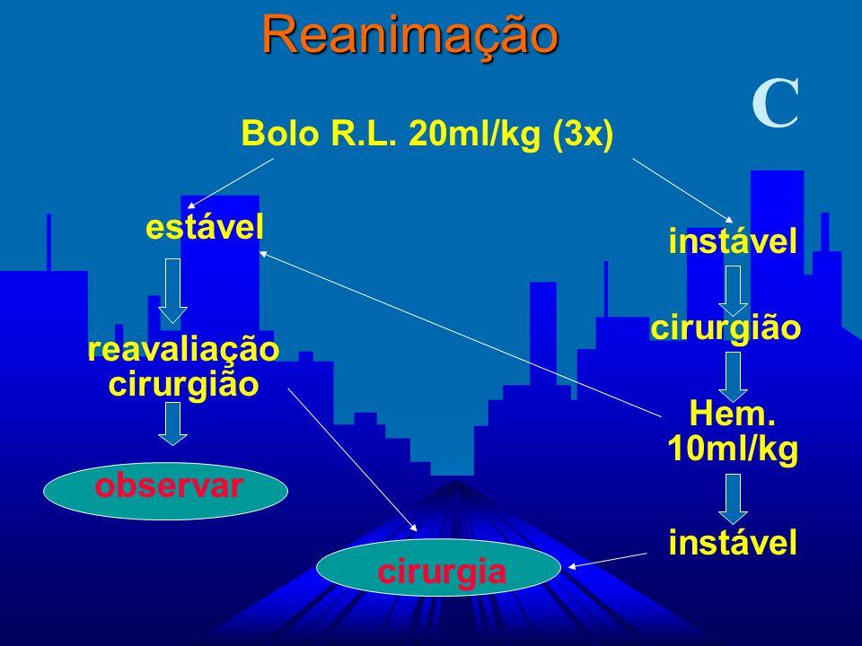 C Reanimação Bolo R.L. 20ml/kg (3x) estável instável cirurgião