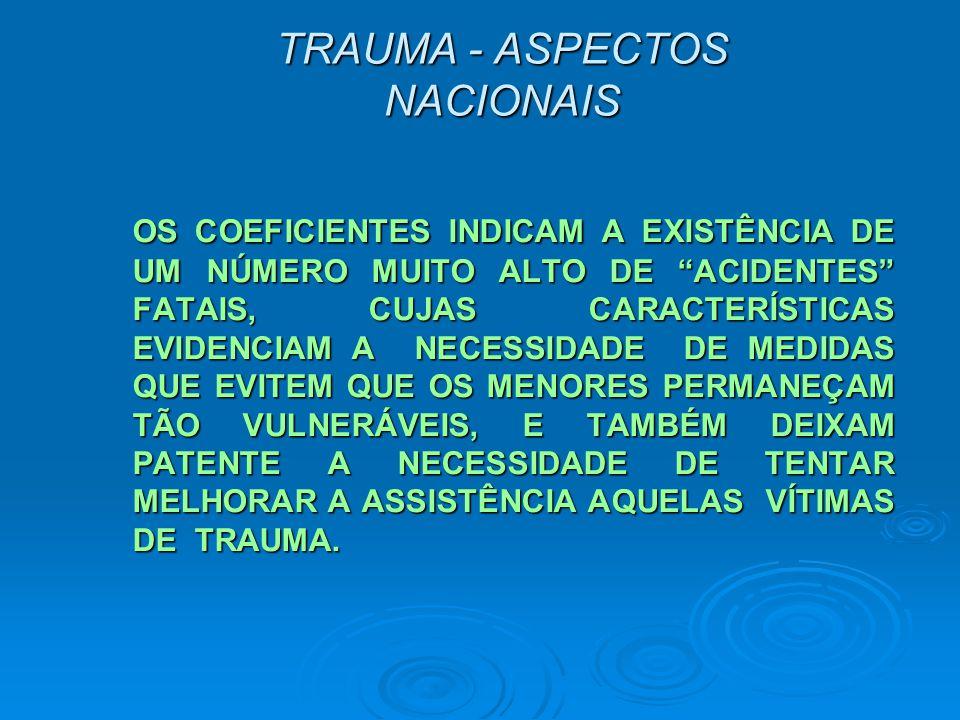 TRAUMA - ASPECTOS NACIONAIS