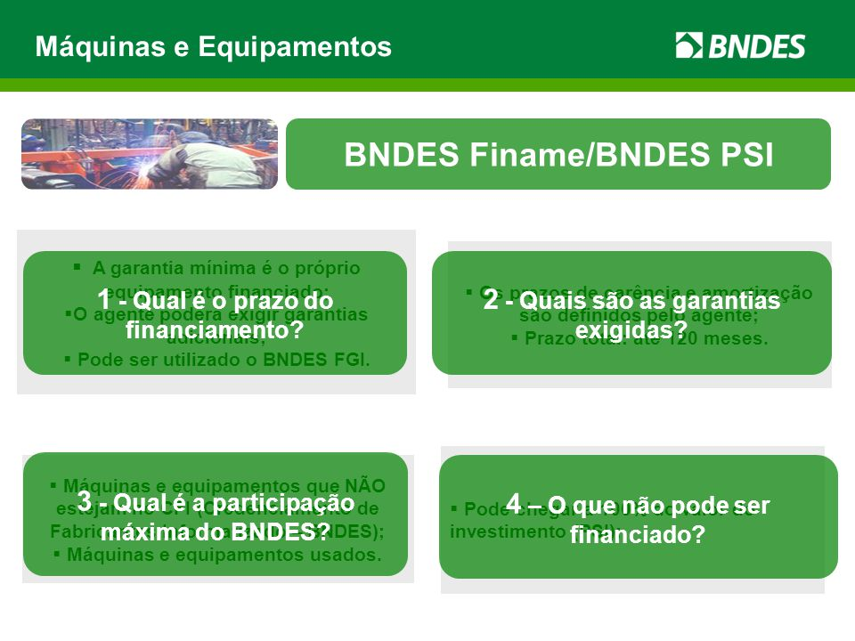 BNDES Finame/BNDES PSI