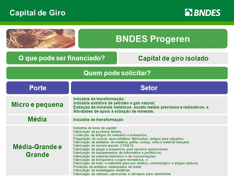 O que pode ser financiado Capital de giro isolado