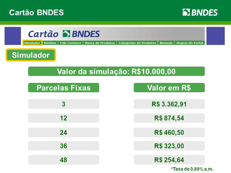 Cartão BNDES Simulador Valor da simulação: R$10.000,00 Parcelas Fixas