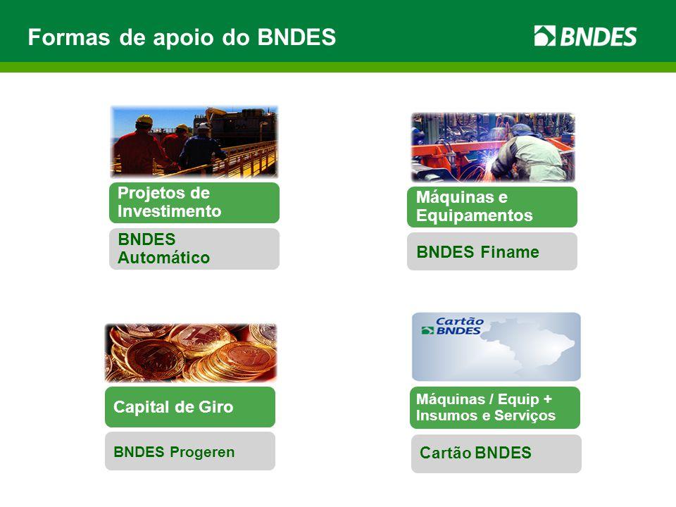 Formas de apoio do BNDES