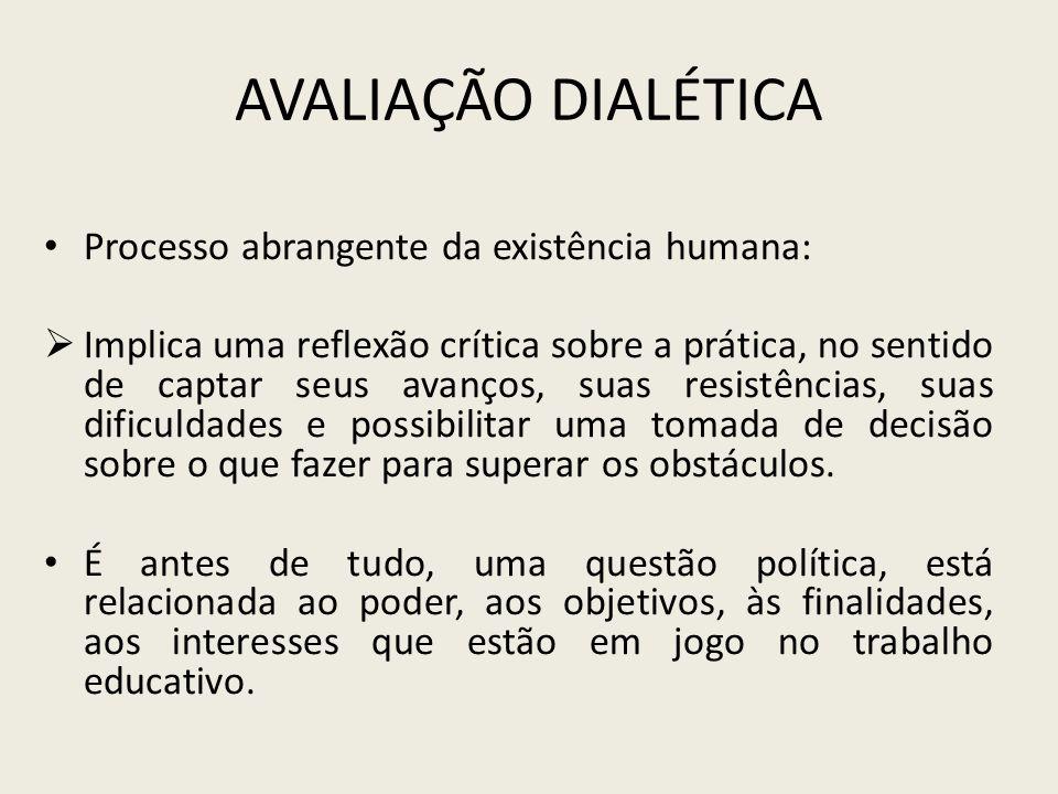 Avaliação Dialética Processo abrangente da existência humana: