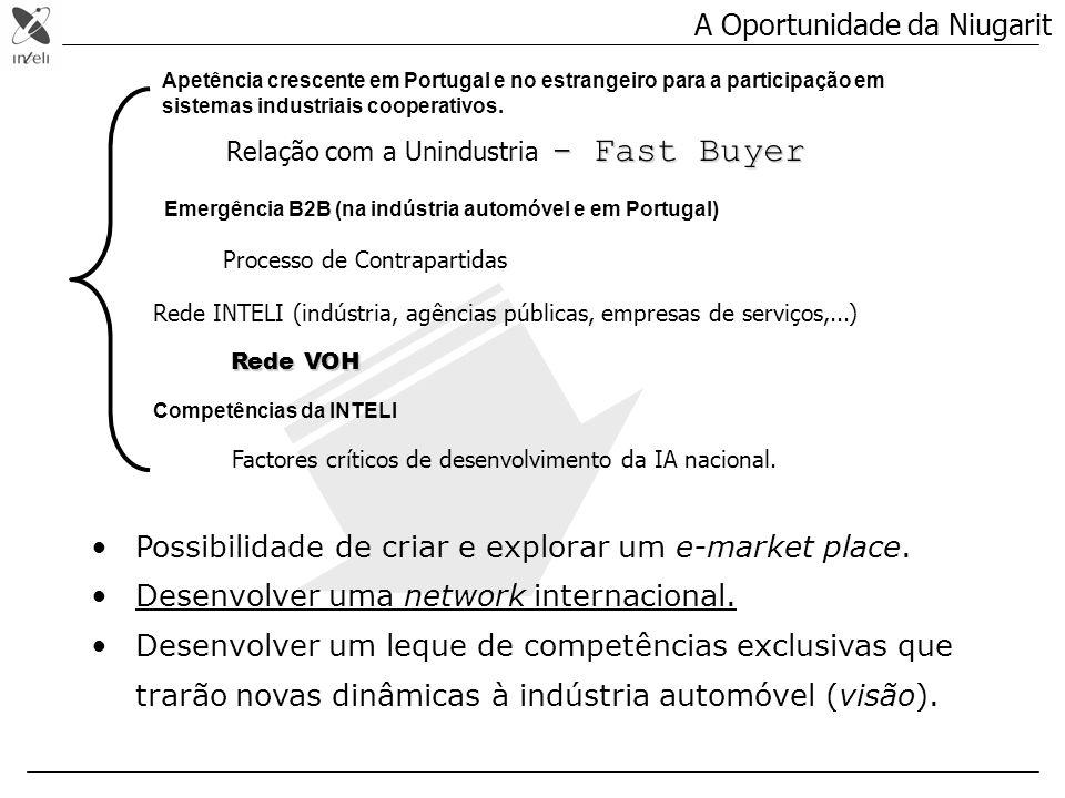 - Fast Buyer A Oportunidade da Niugarit