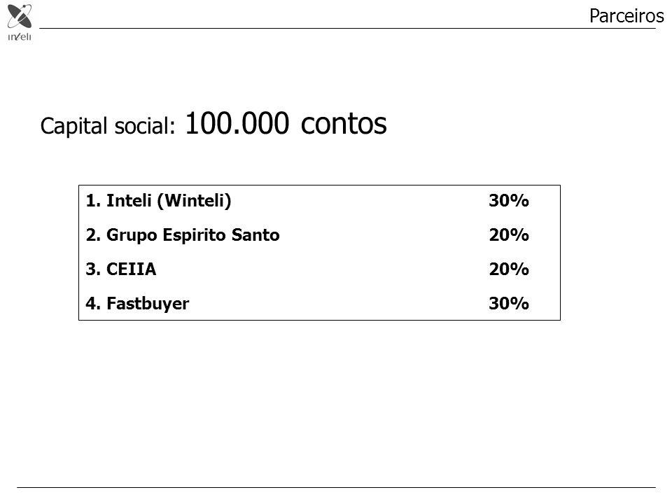 Capital social: 100.000 contos