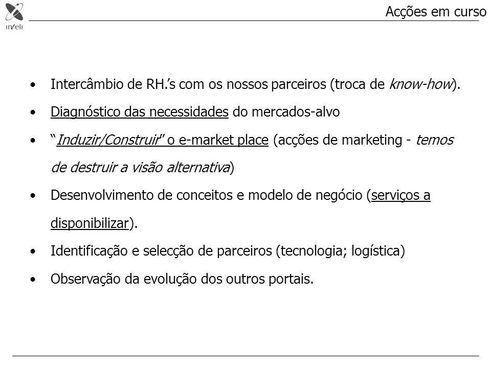 Acções em curso Intercâmbio de RH.'s com os nossos parceiros (troca de know-how). Diagnóstico das necessidades do mercados-alvo.