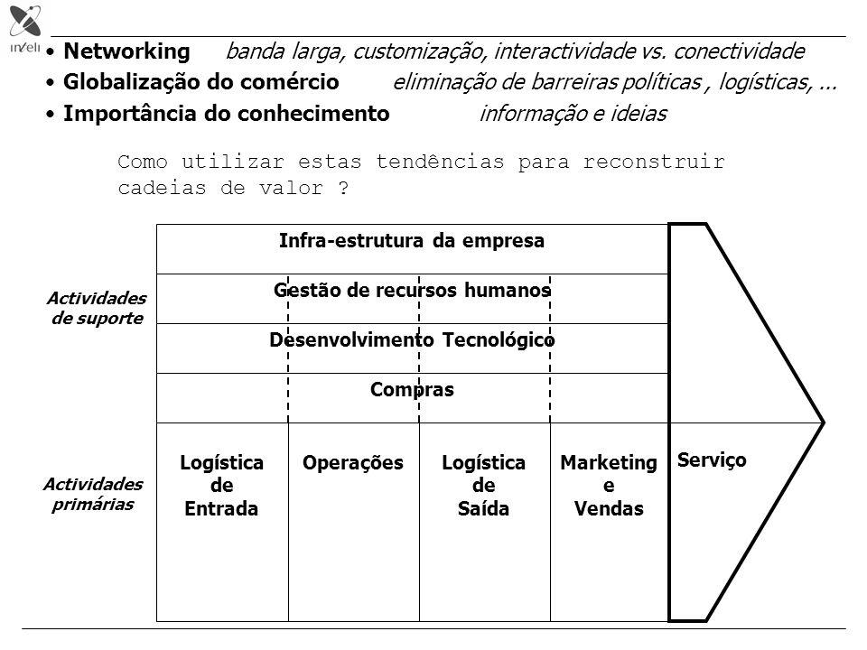 Importância do conhecimento informação e ideias
