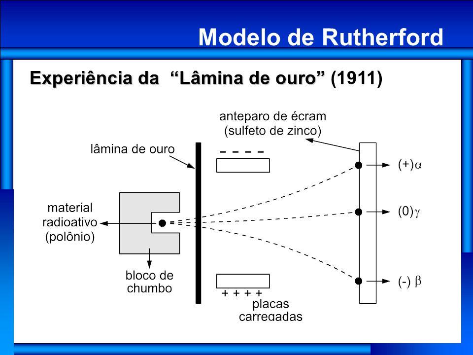 Modelo de Rutherford Modelo de Rutherford