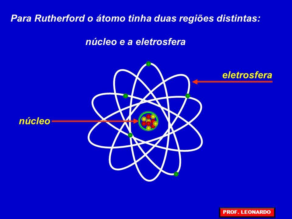 Para Rutherford o átomo tinha duas regiões distintas: