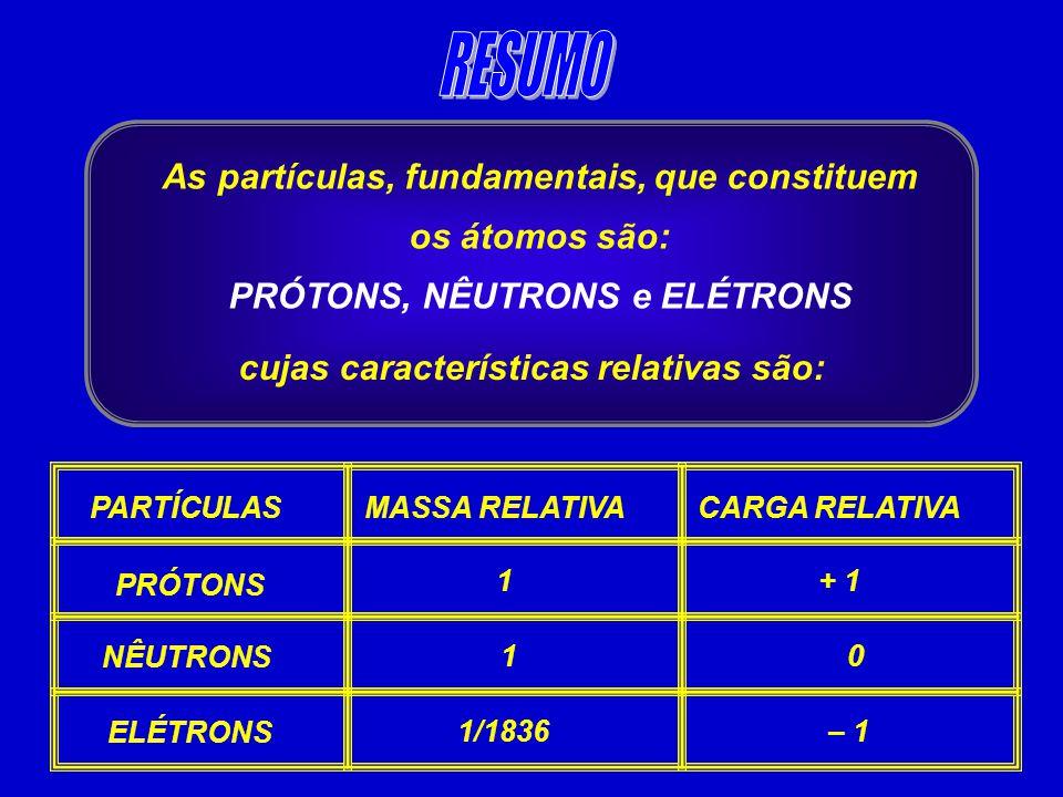 RESUMO As partículas, fundamentais, que constituem os átomos são: