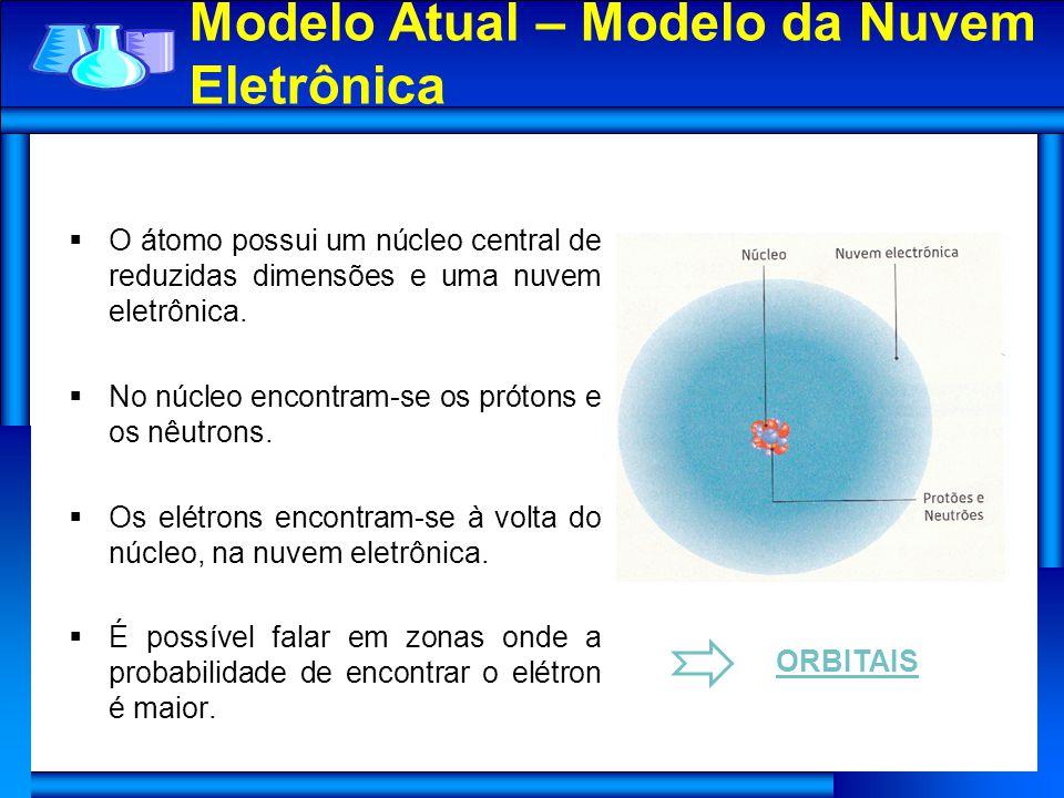 Modelo Atual – Modelo da Nuvem Eletrônica