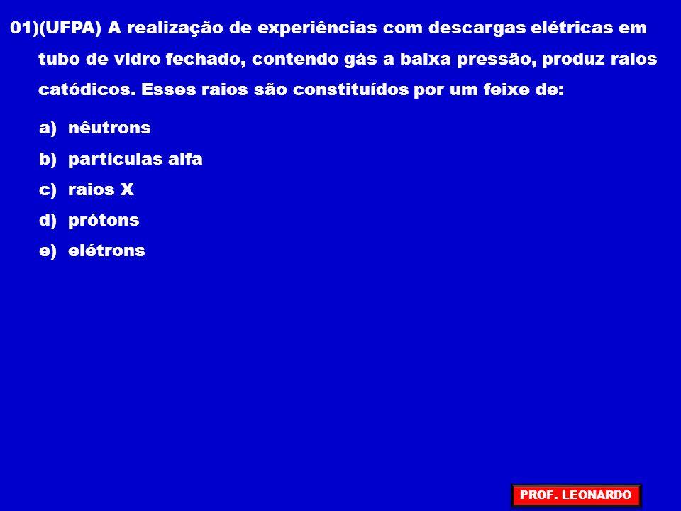 01)(UFPA) A realização de experiências com descargas elétricas em