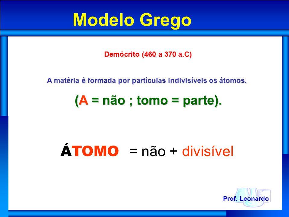 A matéria é formada por partículas indivisíveis os átomos.