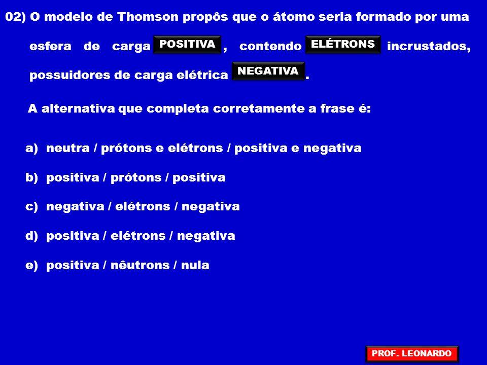 02) O modelo de Thomson propôs que o átomo seria formado por uma