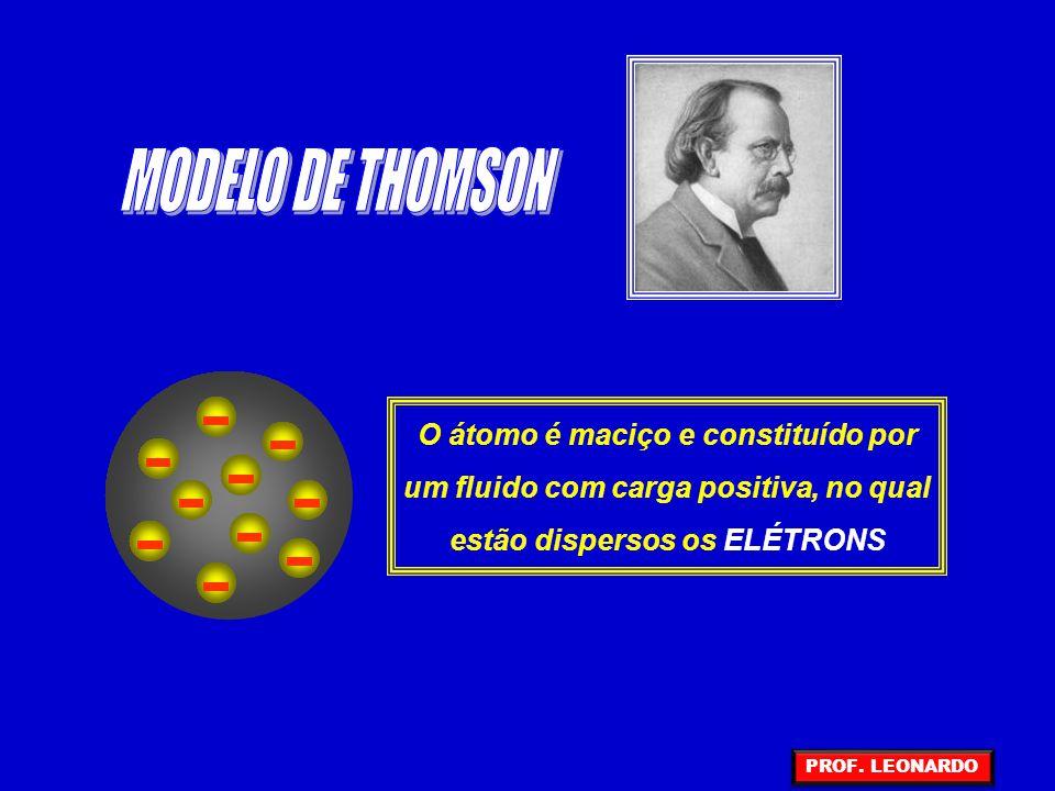 MODELO DE THOMSON O átomo é maciço e constituído por