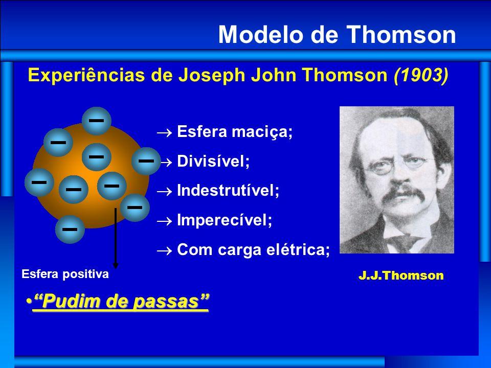 Modelo de Thomson Modelo de Thomson