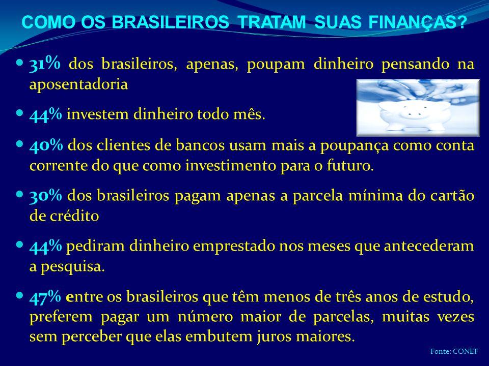COMO OS BRASILEIROS TRATAM SUAS FINANÇAS