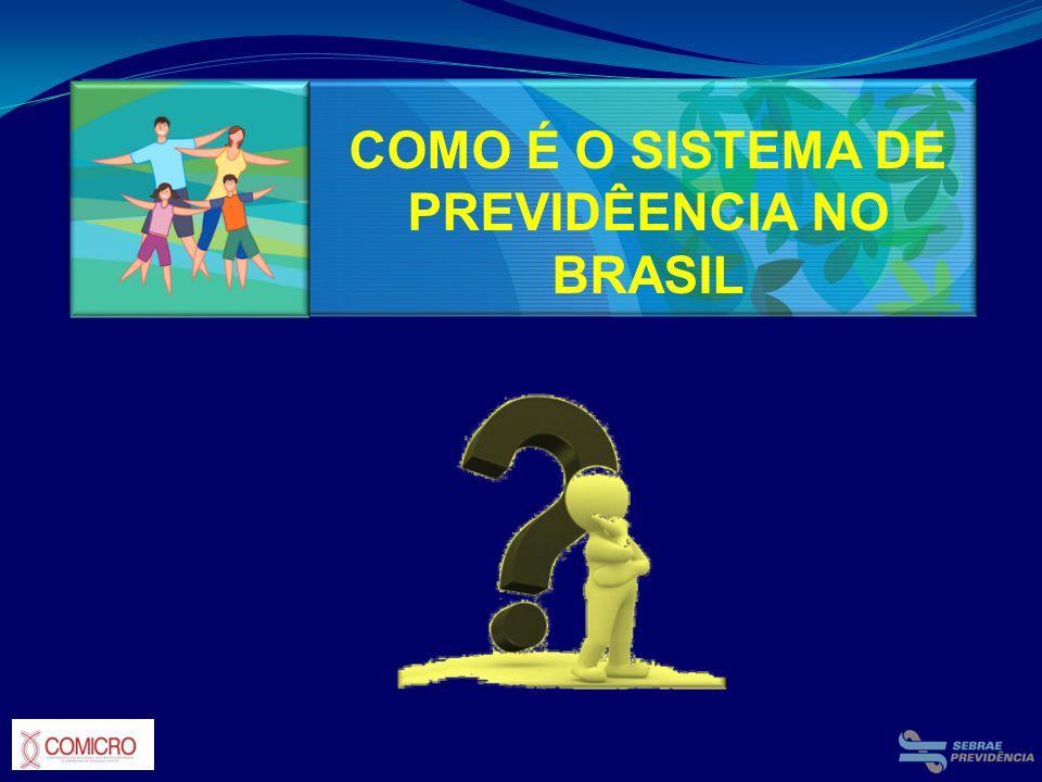 COMO É O SISTEMA DE PREVIDÊENCIA NO BRASIL
