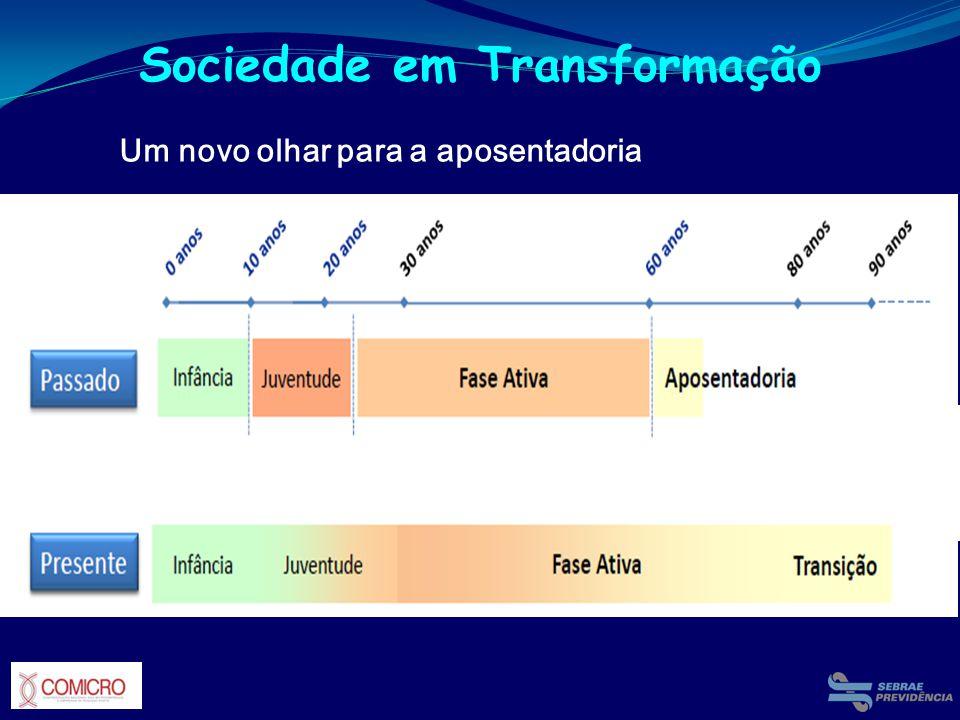 Sociedade em Transformação