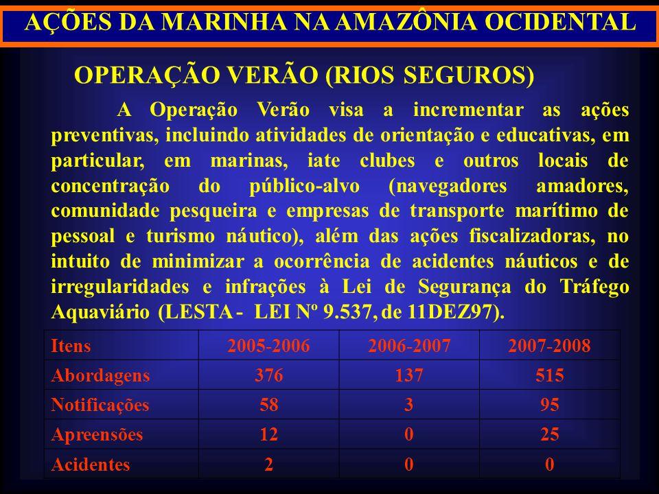 AÇÕES DA MARINHA NA AMAZÔNIA OCIDENTAL OPERAÇÃO VERÃO (RIOS SEGUROS)