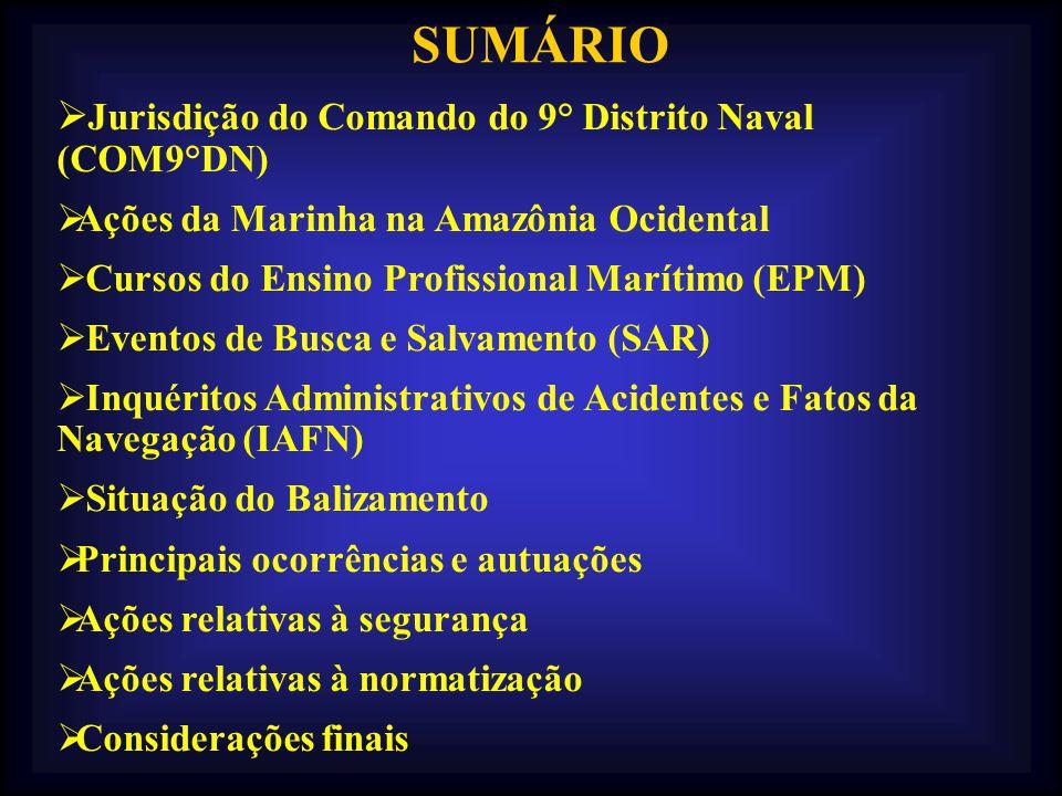 SUMÁRIO Jurisdição do Comando do 9° Distrito Naval (COM9°DN)
