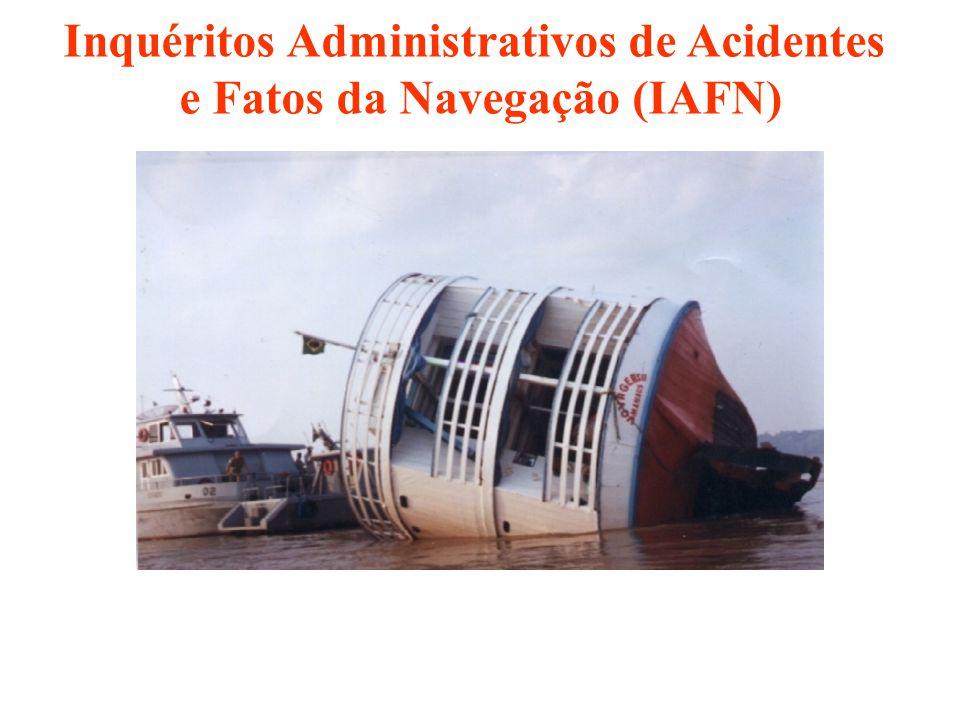 Inquéritos Administrativos de Acidentes e Fatos da Navegação (IAFN)