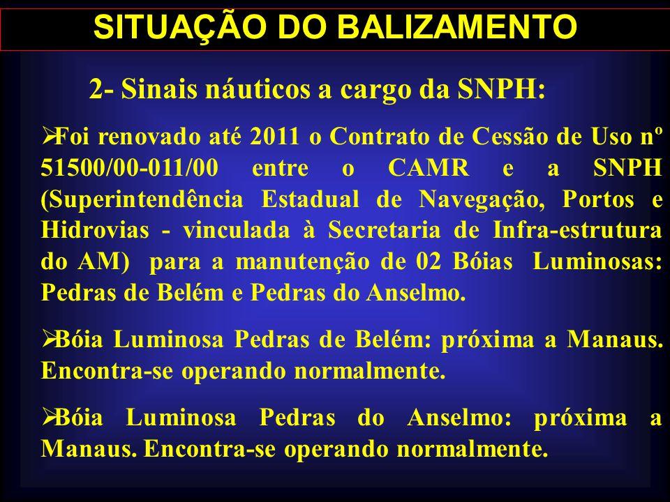 SITUAÇÃO DO BALIZAMENTO 2- Sinais náuticos a cargo da SNPH: