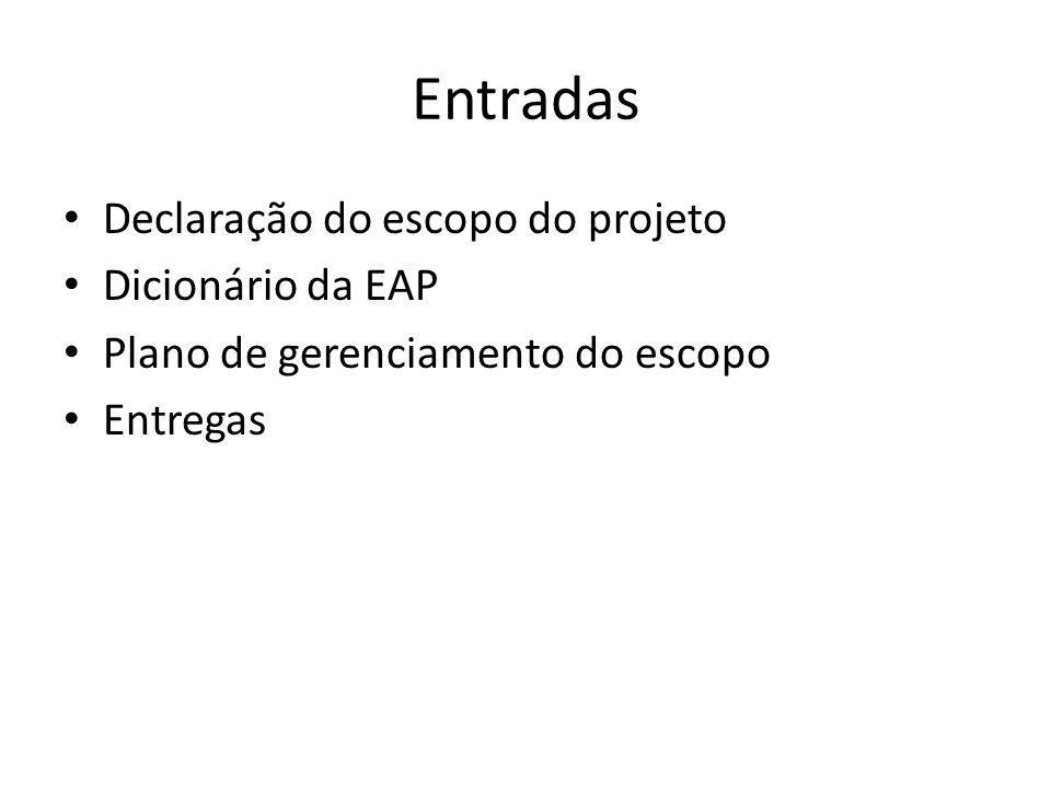 Entradas Declaração do escopo do projeto Dicionário da EAP