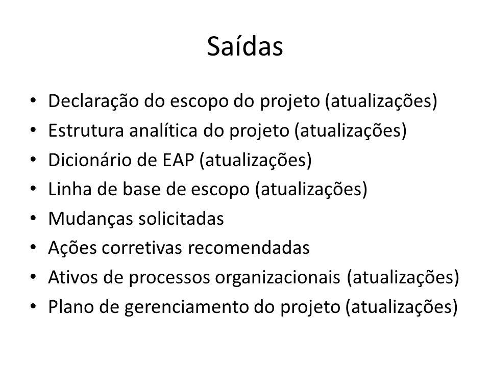 Saídas Declaração do escopo do projeto (atualizações)