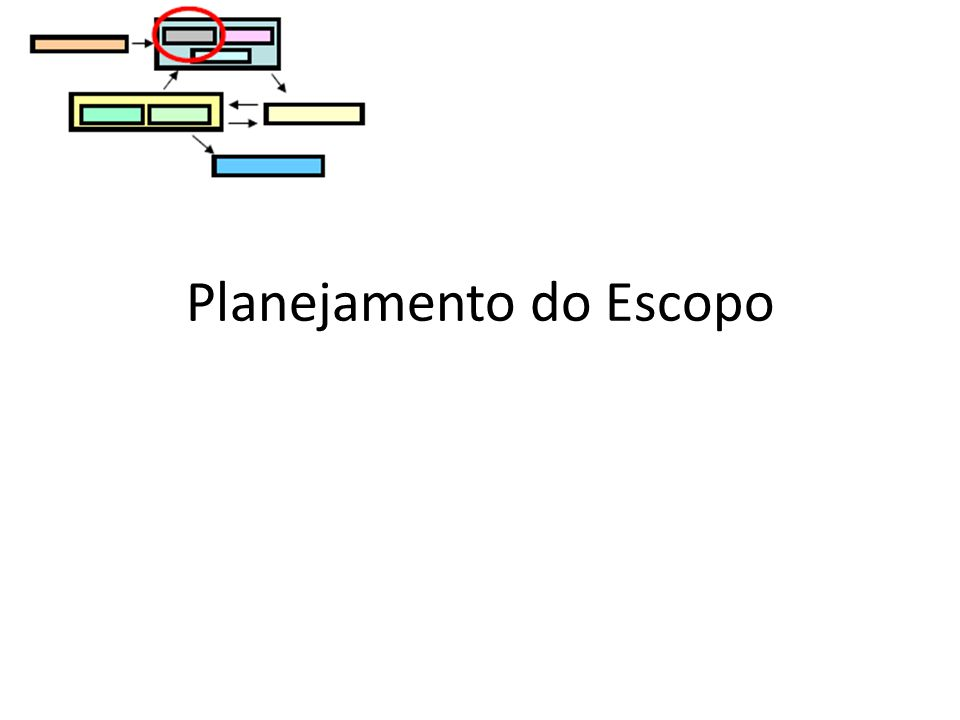 Planejamento do Escopo