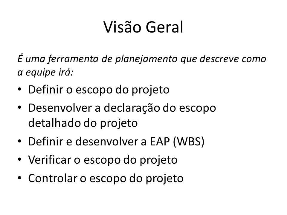 Visão Geral Definir o escopo do projeto