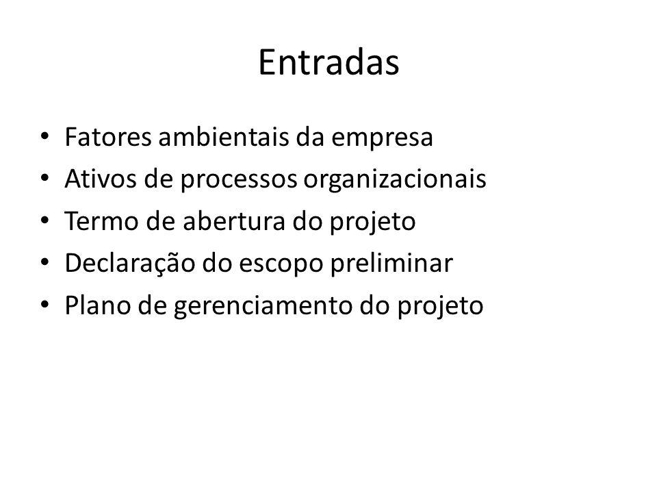 Entradas Fatores ambientais da empresa