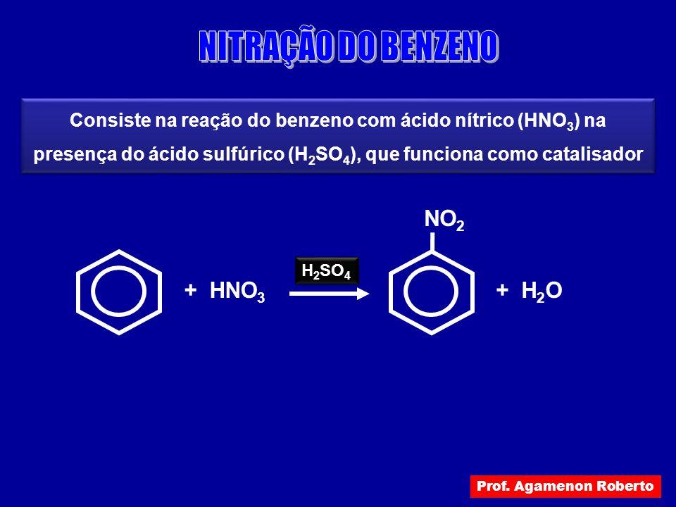 NITRAÇÃO DO BENZENO + H2O NO2 + HNO3
