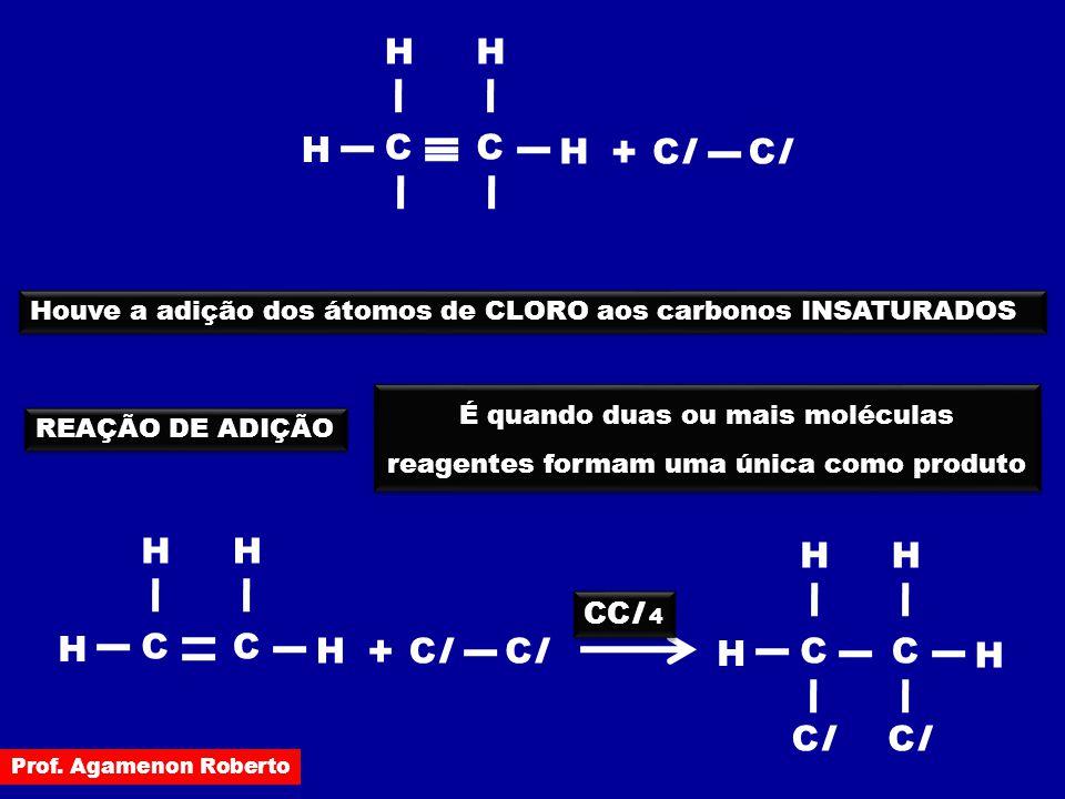 H H. H. C. C. H. + Cl. Cl. Houve a adição dos átomos de CLORO aos carbonos INSATURADOS.