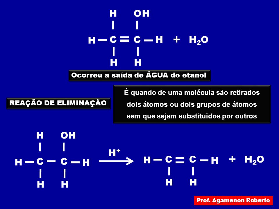 + + H O H H C C C H2O H+ H H2O OH C Ocorreu a saída de ÁGUA do etanol
