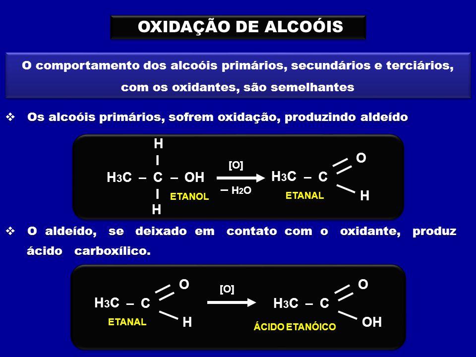 OXIDAÇÃO DE ALCOÓIS H3C – C I OH H O – H2O H3C – C H O OH
