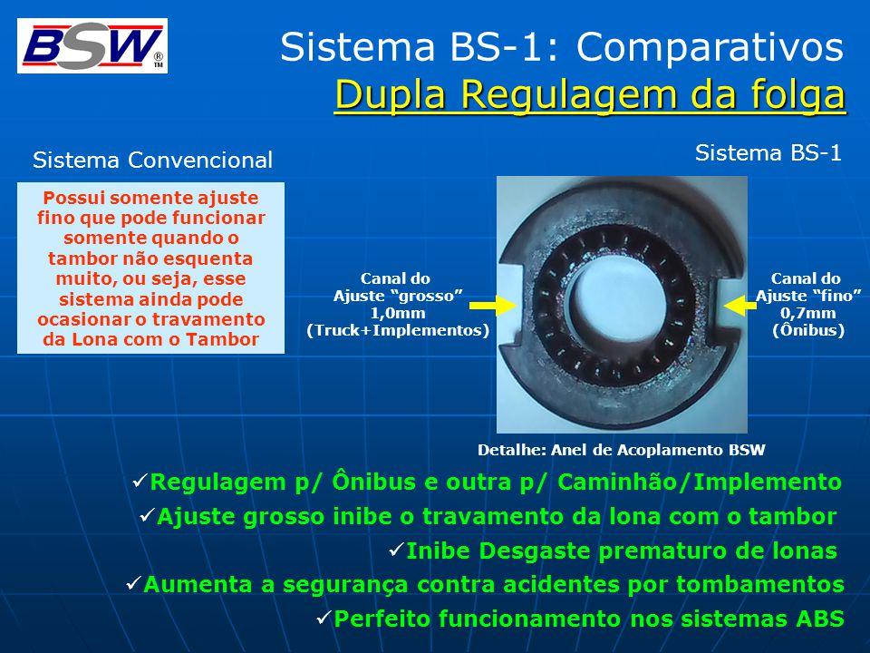 Sistema BS-1: Comparativos Dupla Regulagem da folga