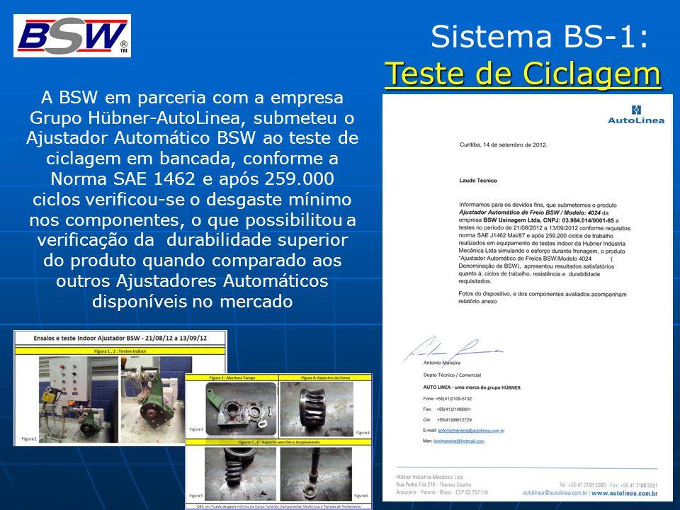 Sistema BS-1: Teste de Ciclagem